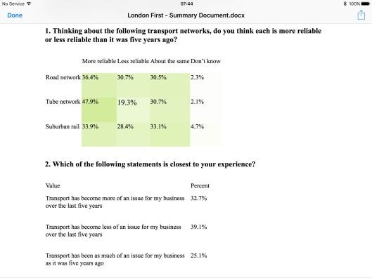London First survey 1